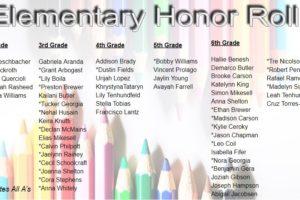 Q2 Elementary Honor Roll