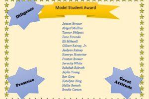 Model Student Award February
