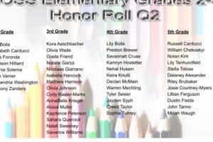 Elementary Honor Roll (2)