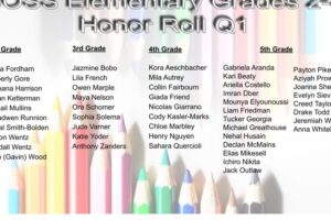 Elementary Honor Roll